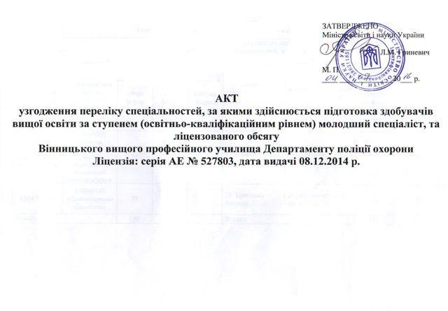 Перелік спеціальностей (стор.1)