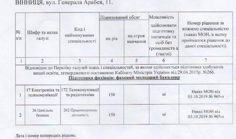 Витяг з ЄДЕБО (наказ МОН 2323л від 11.06.2013)